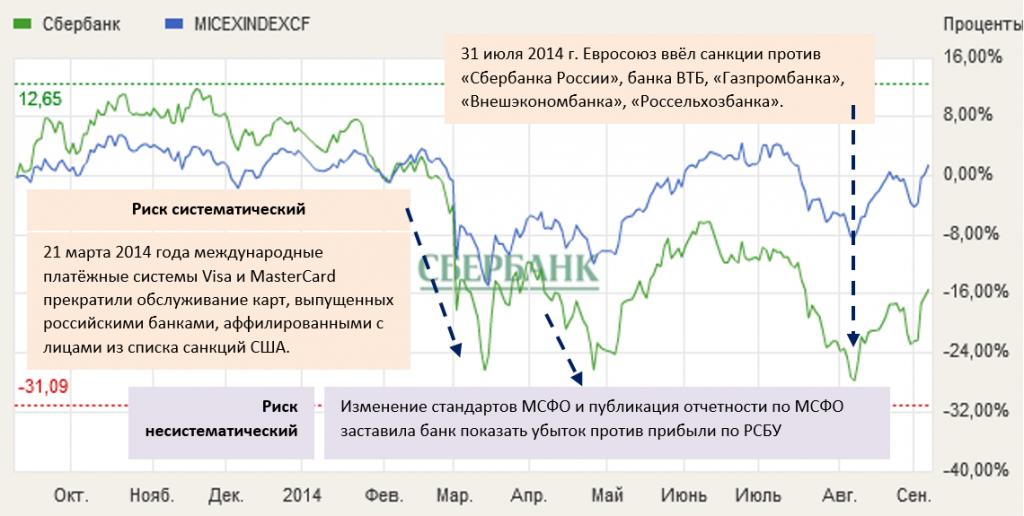 10 советов Ларисы Морозовой как инвестировать на фондовом рынке